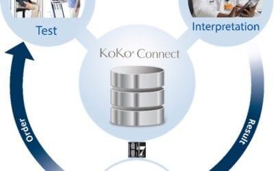 KoKo PFT Software